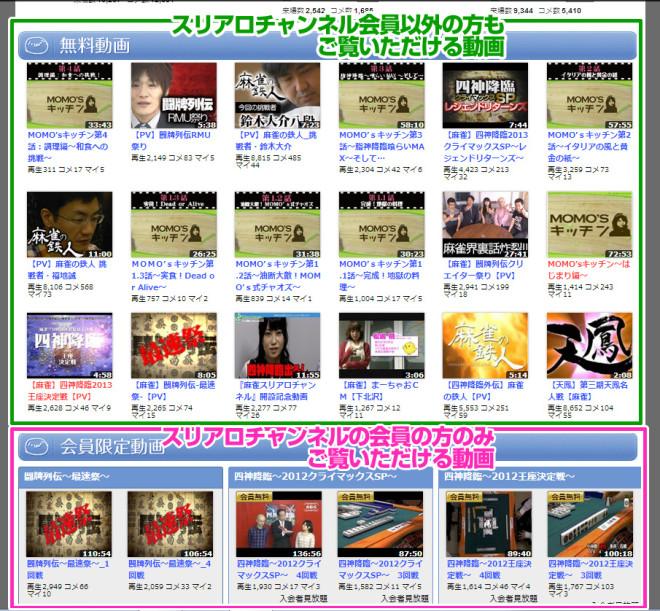 チャンネルページの見方3